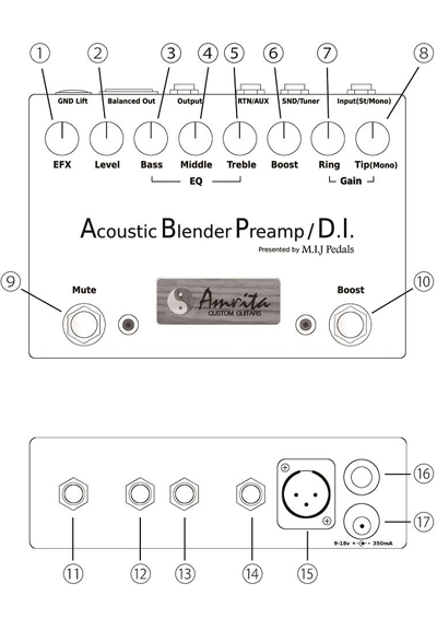 Acoustic Blender Preamp / D.I.